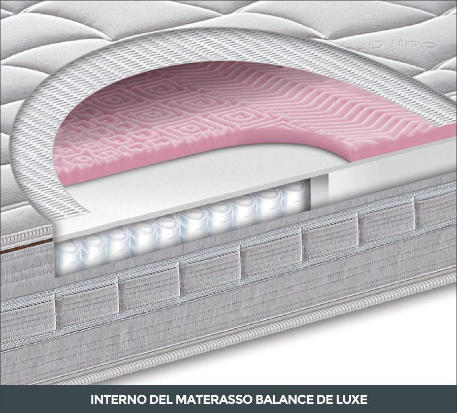 Interno del materasso Balance De Luxe