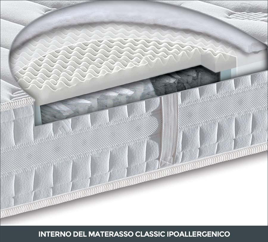 Interno del materasso Classic Ipoallergenico