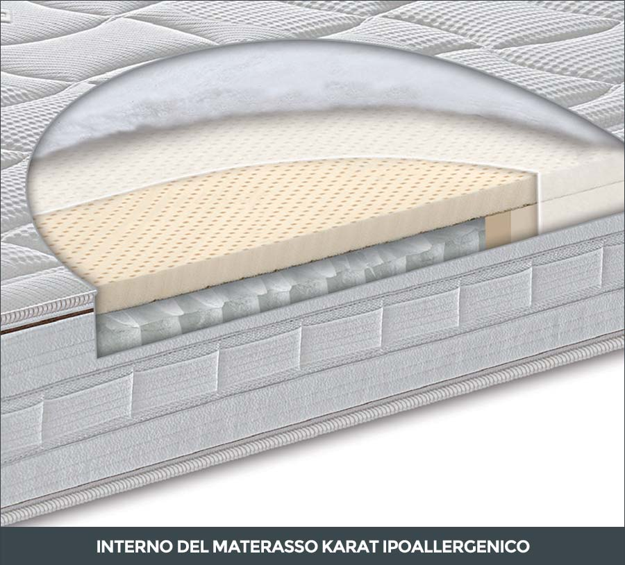 Interno del materasso Karat Ipoallergenico Manifattura Falomo