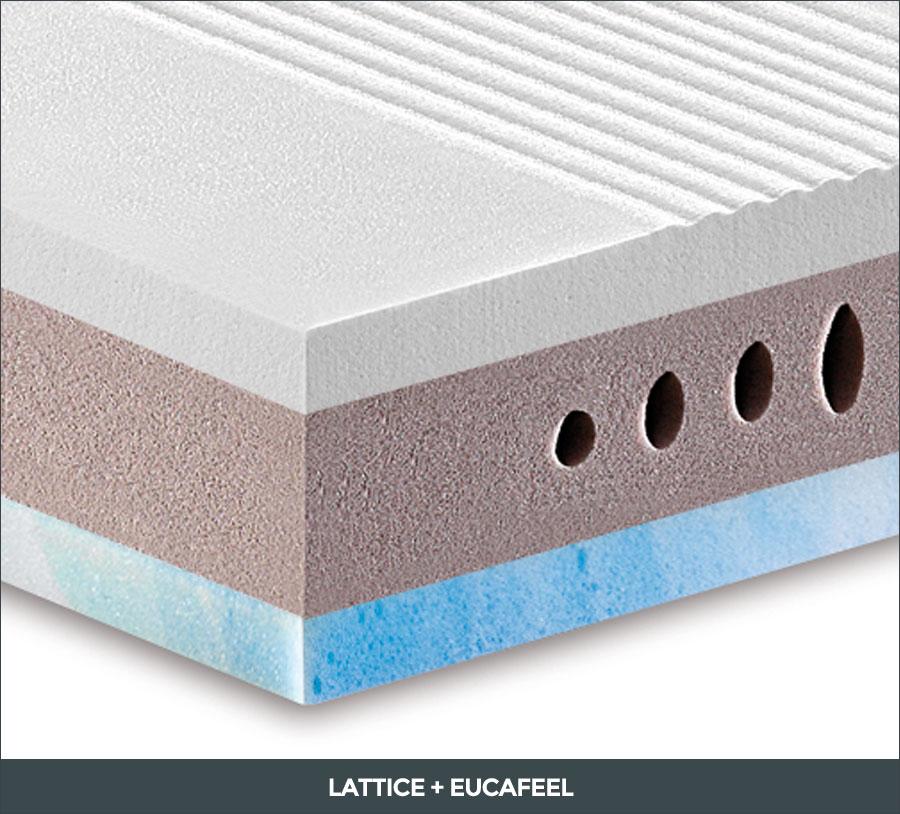 Materasso Sottosopra con lattice ed eucafeel
