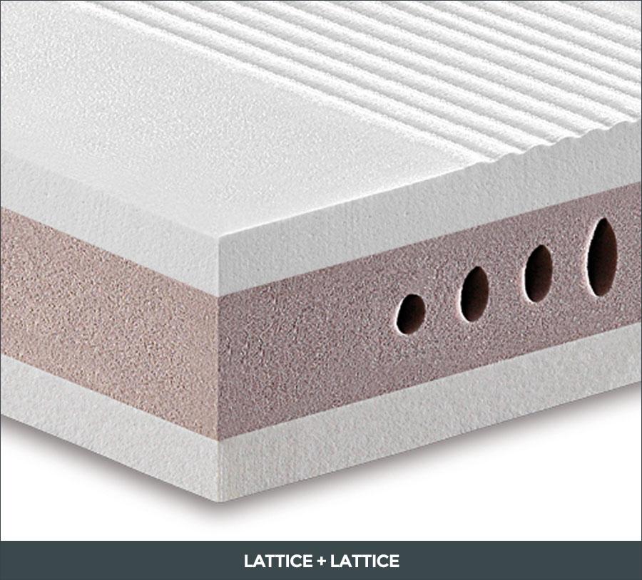 Materasso Sottosopra con lattice in entrambi i lati