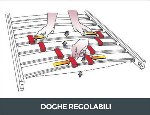 """Doghe"