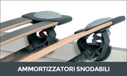 Ammortizzatori snodabili della rete per materassi Synchroflex fissa