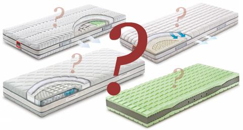 Come scegliere il materasso giusto?