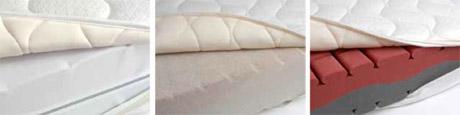 Fodera interna del materasso