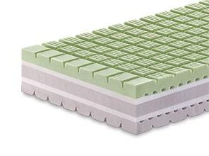 Materassi Soia Memory Prezzi.Materasso Soia Memory Acquistabile Online Manifattura Falomo