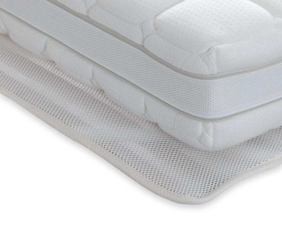 Dettaglio coprirete Airflow
