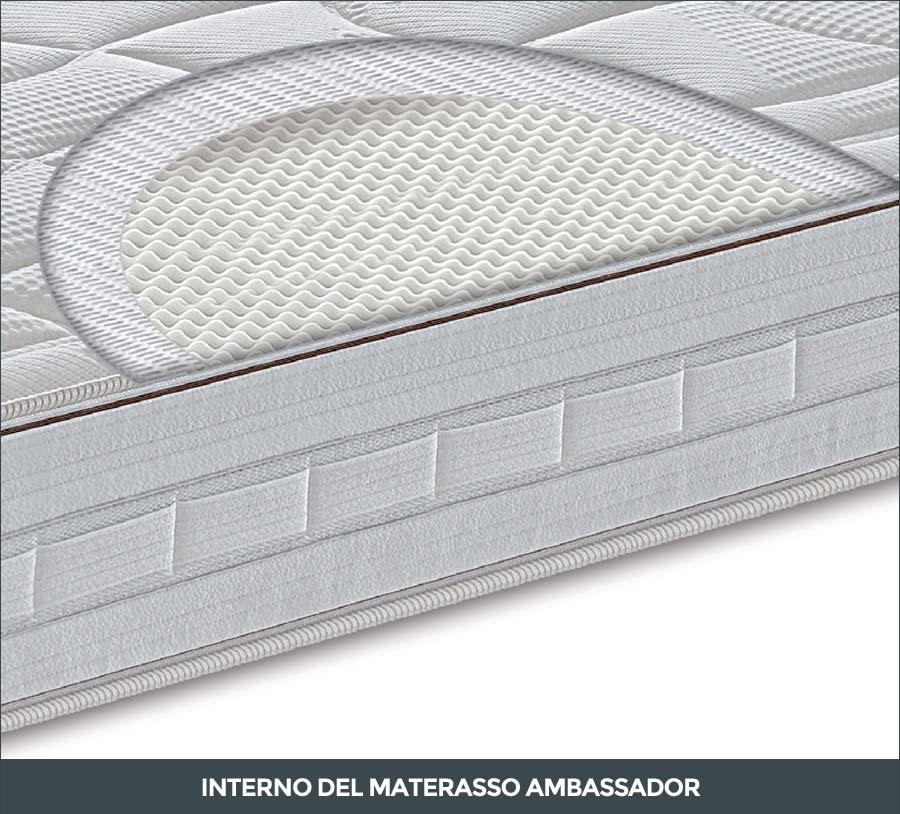 Interno del materasso Ambassador