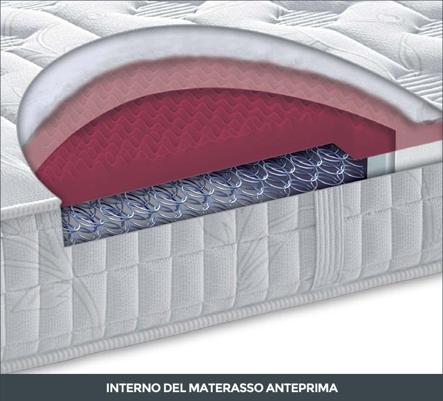 Materasso Anteprima - Acquistabile Online | Manifattura Falomo