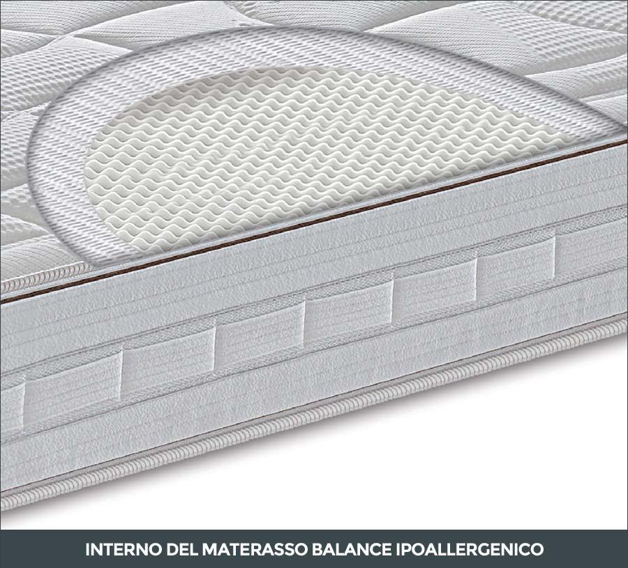 Interno del materasso Balance Ipoallergenico