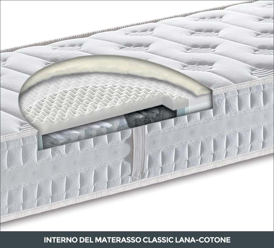 Interno del materasso a molle Classic lana-cotone