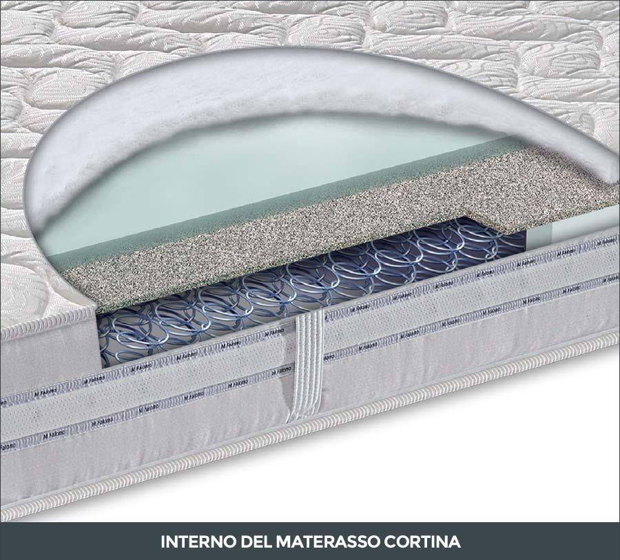 Interno del materasso a molle Cortina