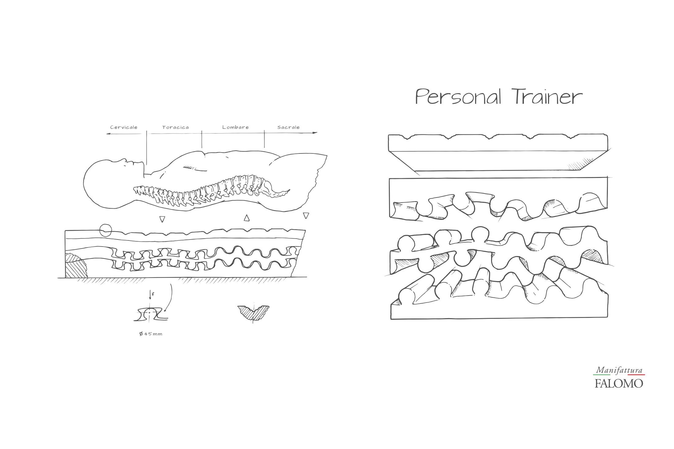 Materasso Body Trainer Manifattura Progetto