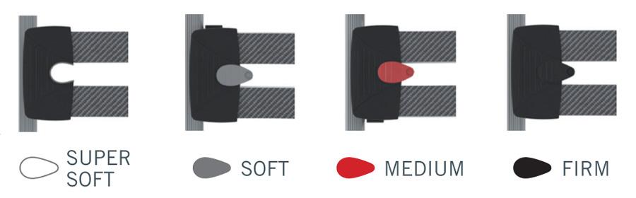 Portanza doghe regolabile per la rete per materasso a doghe Ergo