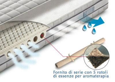 materasso FALOMO aromatherapy
