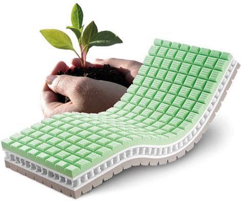 Soia Bio: dalla soia il materasso per un riposo naturale